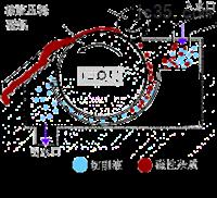 四川磁性分离器厂家